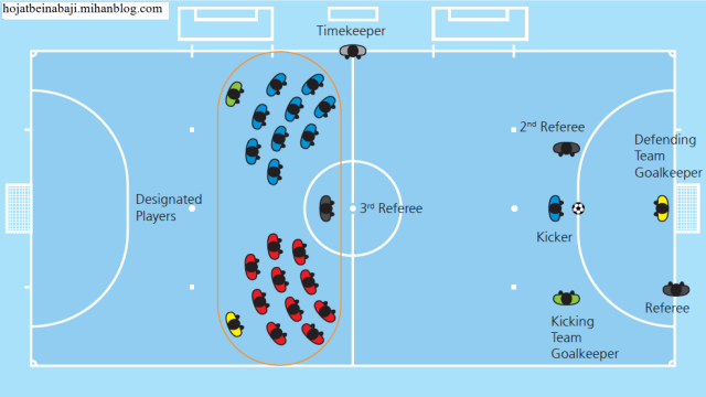kicks from the penalty mark to determine the winner of a match or home-and-away